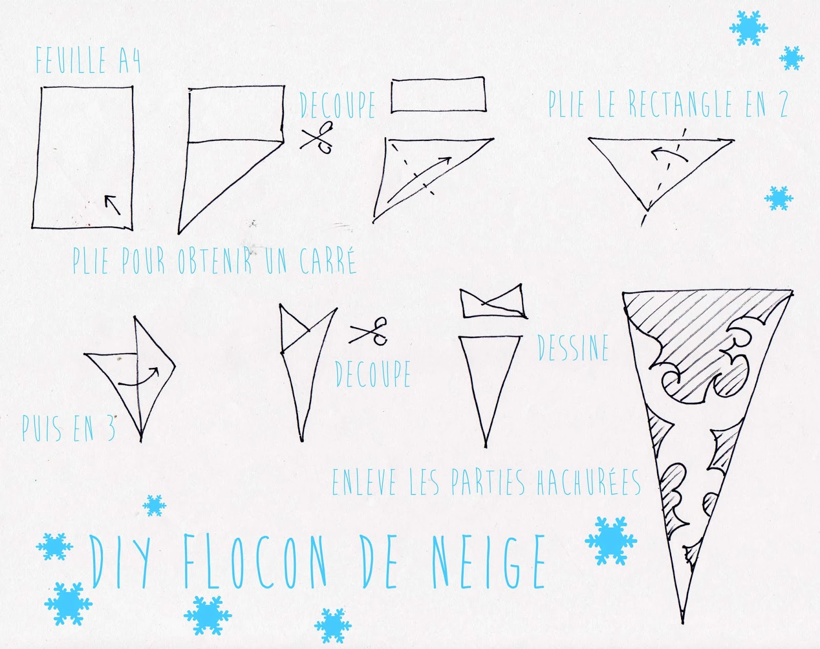 comment faire un flocon de neige en papier